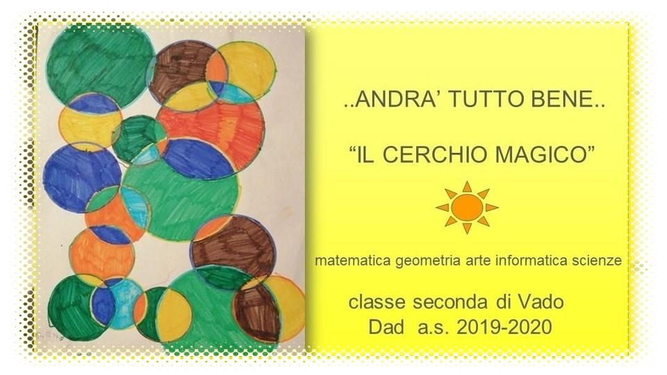 Laboratorio: arte e scienze